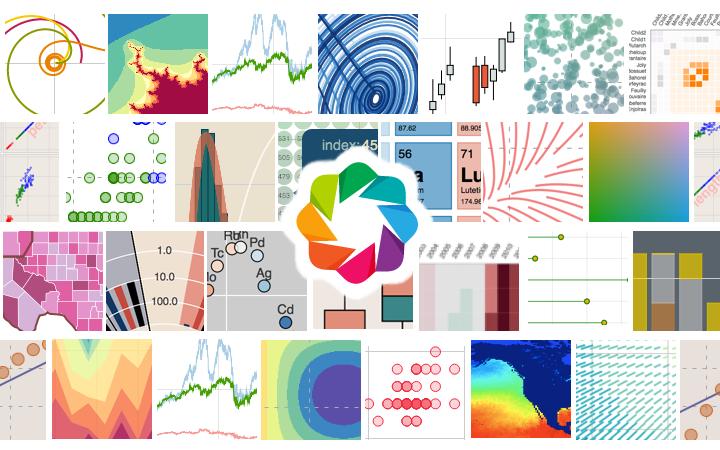 Beautiful Python Visualizations An Interview With Bryan Van De - Bokeh us map